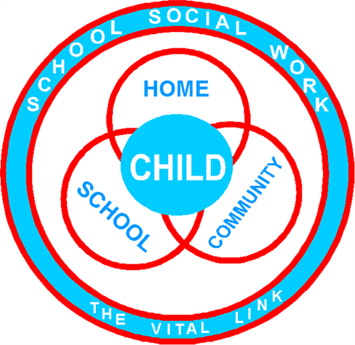 School Social Work -The vital link between home, school and community.